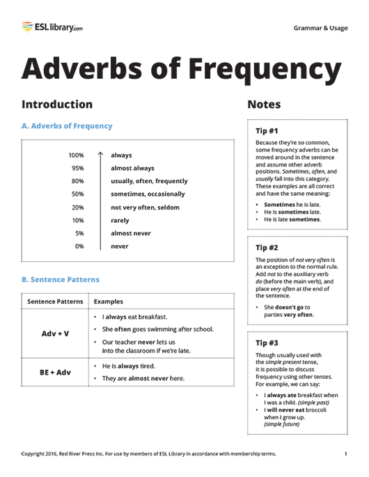 Adverbs Of Frequency Esl Library Blog