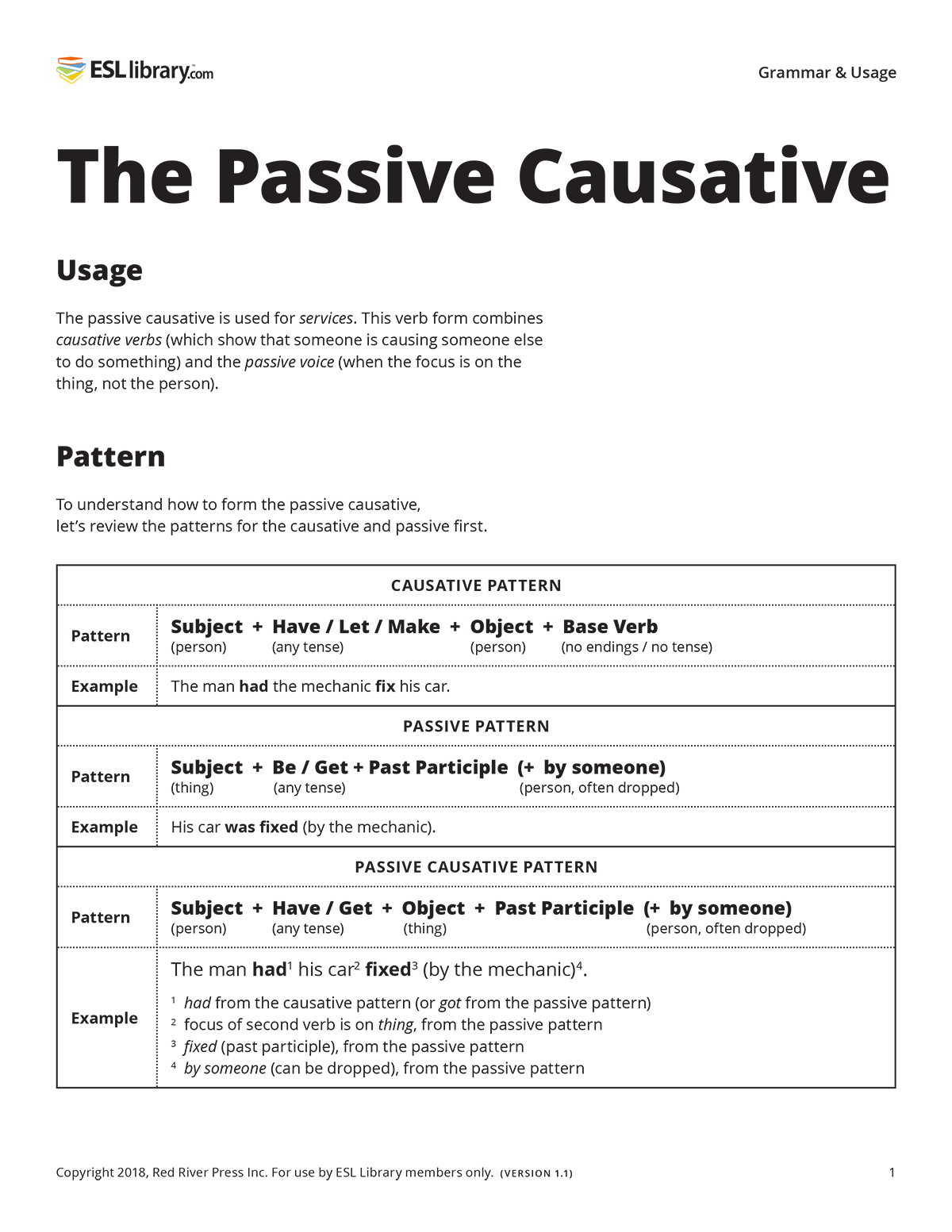 The Passive Causative