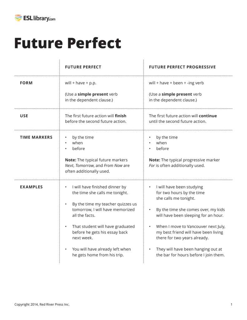 Workbooks past and present tense worksheets : Future Perfect Vs. Future Perfect Progressive – ESL Library Blog